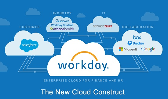 What Is Workday Ms Amp E 238 Blog